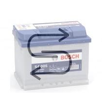 Offre service régénération batterie 6v et 12v